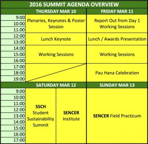2016 Summit Agenda Overview